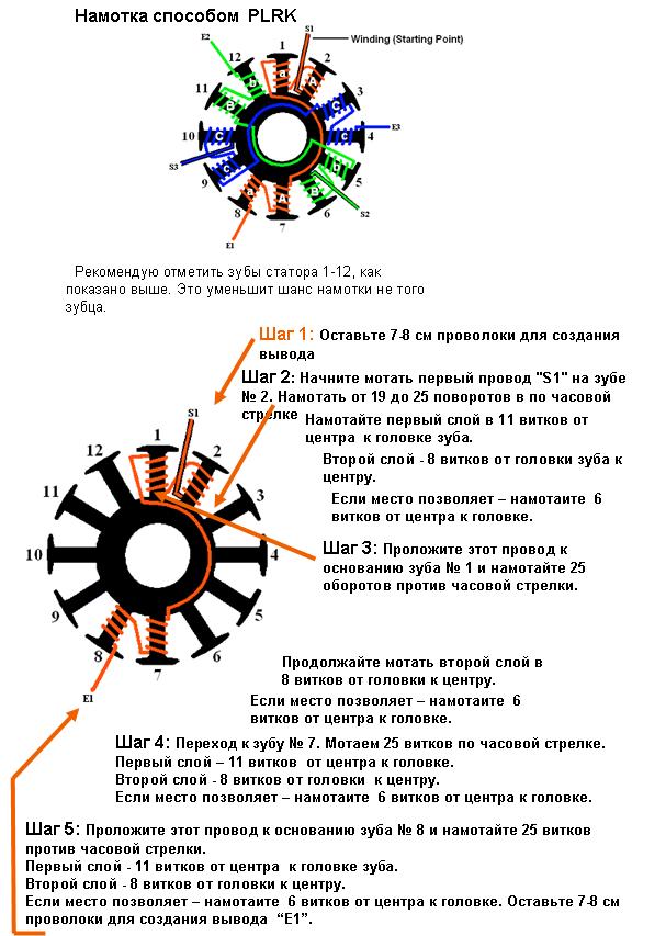 Как перемотать коллекторный двигатель своими руками 13
