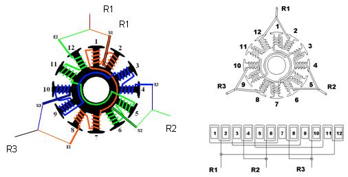 перемотка двигателя авиамодели