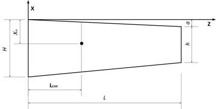 Fig 3-1.jpg