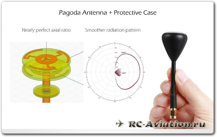 антенна Pagoda 2 для FPV полетов