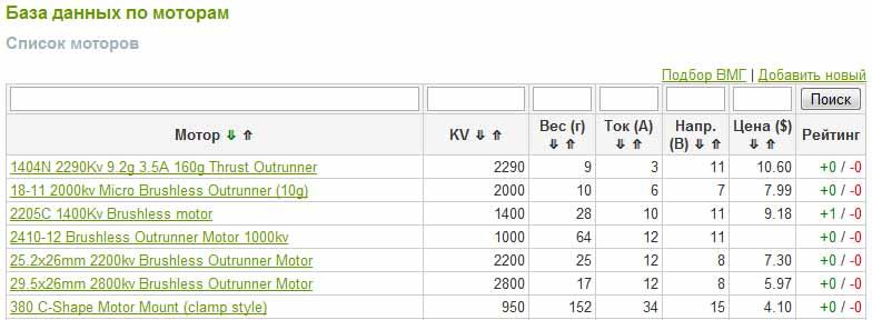 Подбор мотора для авиамодели База данных по моторам