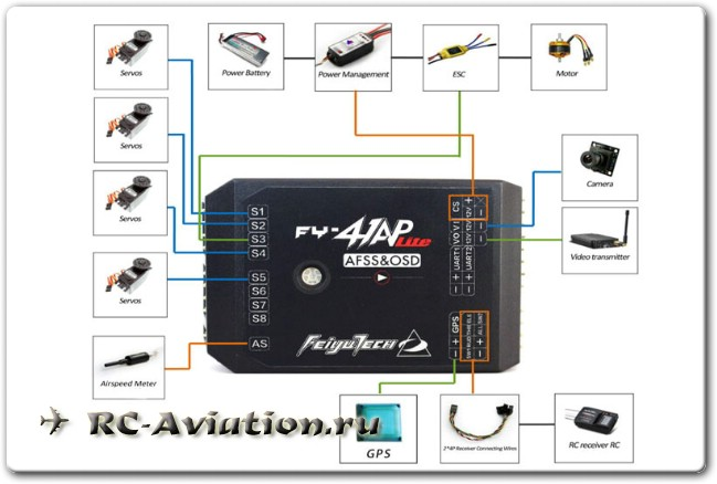 Электроника автопилота Feiyu Tech FY 41AP Lite Entry Level FPV Autopilot