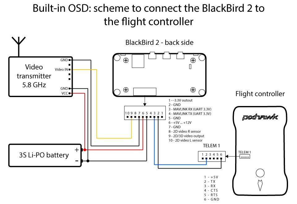 OSD на BlackBird 2