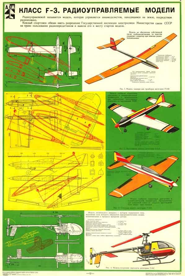 Плакат по авиамоделизму
