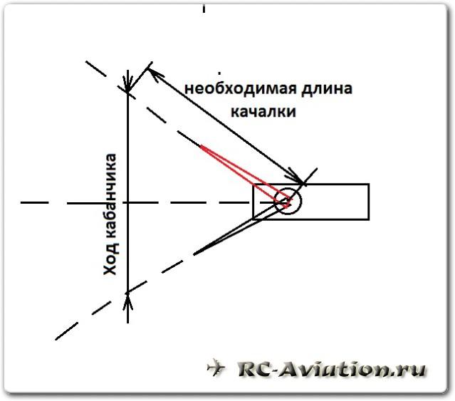 Бомболюк для авиамодели