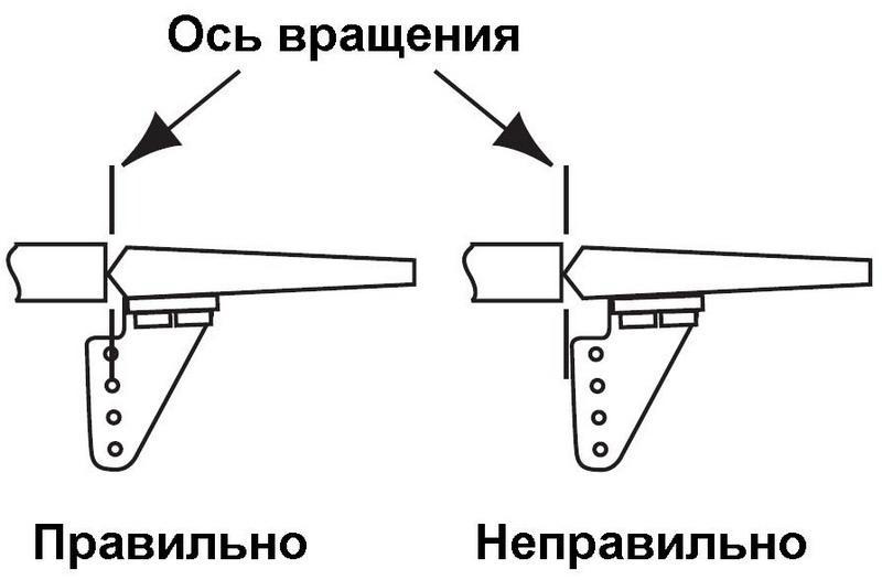 Установка кабанчика в авиамодель